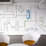 Tapeart / Bürowand Gestaltung bei Telegärtner / DUMBO AND GERALD